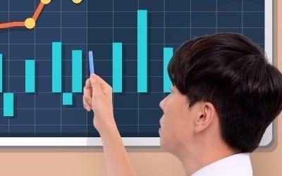 """""""차익실현 요인 지속 가능성 낮다…조정기는 매수 기회"""""""