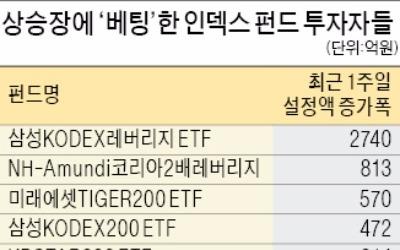 """""""코스피 상승세 안 꺾였다""""…레버리지 ETF에 '뭉칫돈'"""