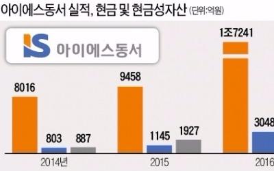 사상 최대 현금 쌓은 아이에스동서… 신용등급 상승 '청신호'