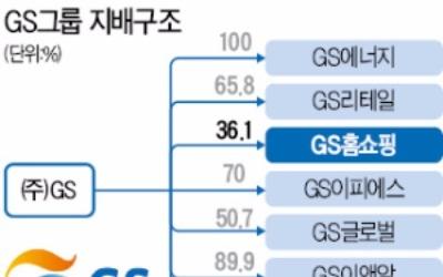 지분율 높인 GS, GS홈쇼핑 매각설 잠재워