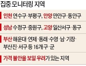 인천 연수구·부산 전지역 등 24곳엔 '경고장'