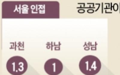 서울 강남 대체할 택지 태부족