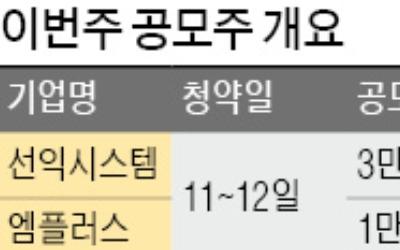 '2차전지 장비 제작' 엠플러스, 11~12일 청약