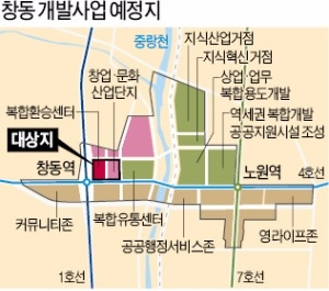 창동 도시재생 본격화… 창업·문화단지로 개발