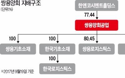 쌍용양회, 비핵심사업 정리하고 시멘트 집중