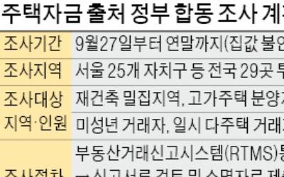 서울 전역·세종·과천 등 재건축 단지 우선 조사