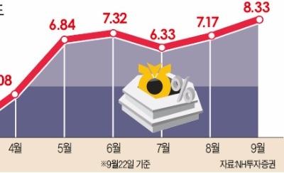 SKT·KT 등 비슷한 종목 짝지운 뒤 '롱쇼트 투자'로 연 10% 이상 수익