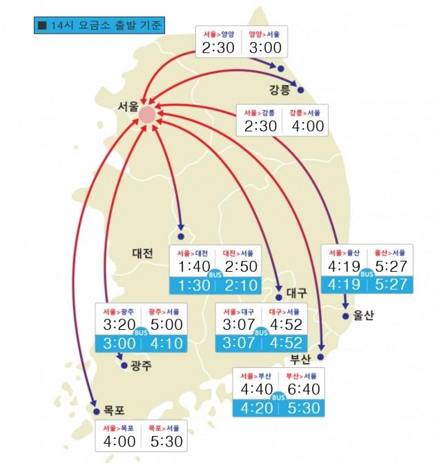 6일 2시 현재 교통 상황. (자료 = 한국도로공사)