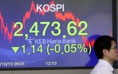 코스피, 이번주 2,500 돌파하나… 외국인 '사자' 지속 기대
