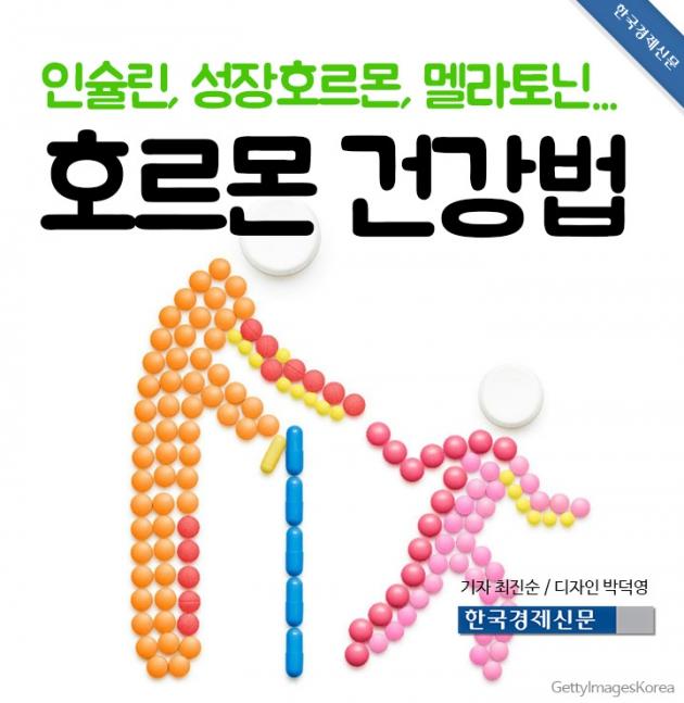 (카드뉴스) 인슐린, 성장호르몬, 멜라토닌...호르몬 건강법