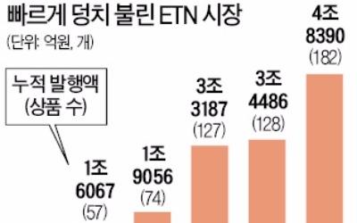 """'세 살배기' ETN 시장… """"내실은 아직"""""""