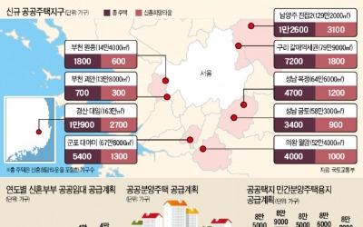 택지개발 4년 만에 재개… 성남 복정·군포 대야미 등에 16만 가구