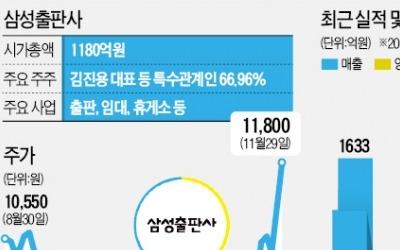 '핑통령' 유튜브 조회 40억회… 삼성출판사 '신바람'