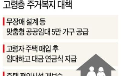 고령자 위한 '연금형 매입임대' 첫 도입
