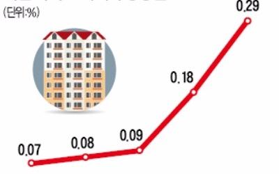 송파 아파트값 1.02% 상승… 2012년 이후 최대폭