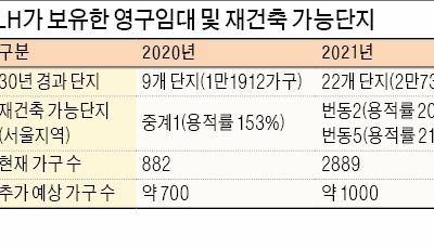 수서·가양·중계동 등 '30살 영구임대' 재건축 본격화
