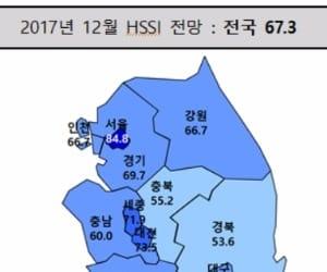 """주택산업연구원 """"12월 분양시장 위축 지속"""""""