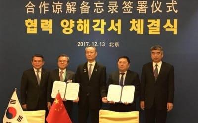 한국바이오협회, 중국서 '한중 바이오 산업협력 MOU' 체결
