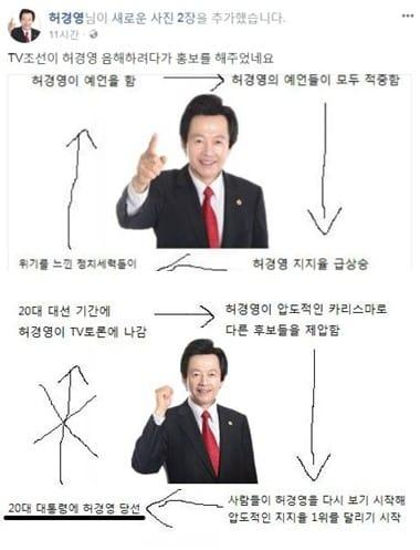 허경영 /사진=허경영 페이스북