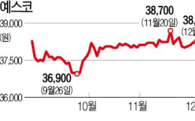 신라젠·스타트업·사모펀드까지… '현금 부자' 예스코, 투자반경 넓힌다