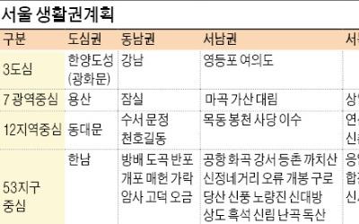 강북 상업지역 확대… '동남권 마이스벨트'에 세텍 포함