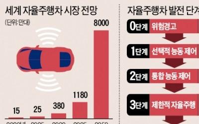 """중국 """"외국 자율차 시험운행 금지""""… 사실상 시장진입 차단"""