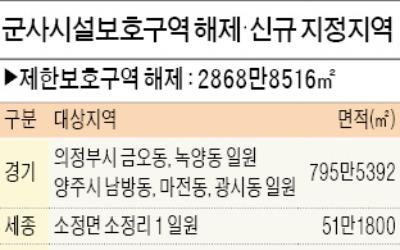 송파 거여동 30만㎡·세종 소정면 51만㎡ 개발 호재