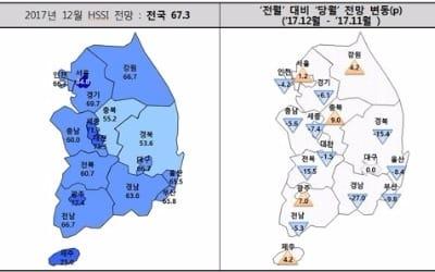 """건설업계 """"12월에도 전국 분양시장 위축 지속"""""""