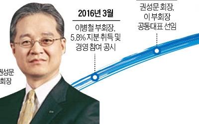 KTB투자증권 경영권 분쟁 5개월 만에 '마침표' 찍나