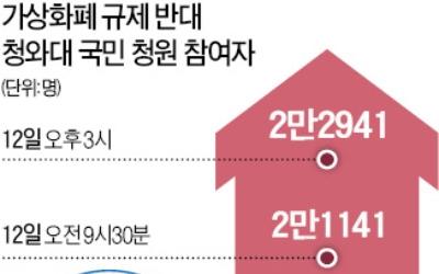 """""""댓글 먹혔다""""… 정치세력화하는 가상화폐 투자자"""