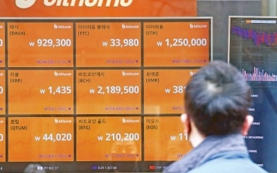 가상화폐 가격 이틀째 폭락·출금 지연… '코인런' 공포 확산