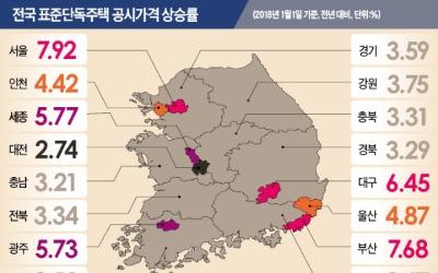 강남 고가주택·다주택자 '보유세 폭탄'… 최대 40% 이상 오른다