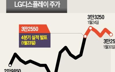 """""""실적 바닥쳤다""""… '어닝 쇼크' 종목의 재발견"""