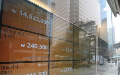 """비트코인 또 10% 넘게 출렁… """"한국 과세 방침 여파"""""""