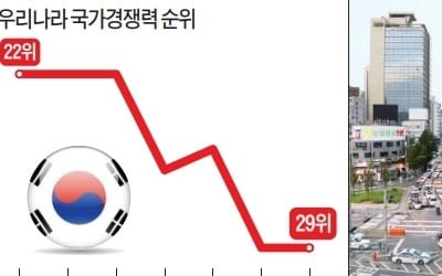 """""""대한민국 새로운 성장의 길은 '광역서울도'에서 찾아야"""""""