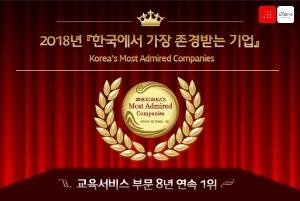대교 '가장 존경받는 기업' 교육서비스 부문 8년연속 수상