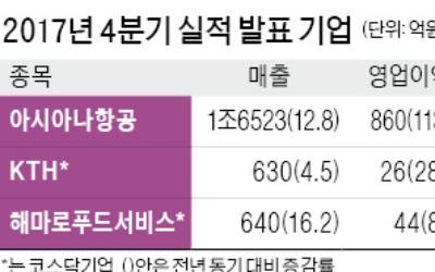 아시아나항공 영업익 860억원 '사상 최대'