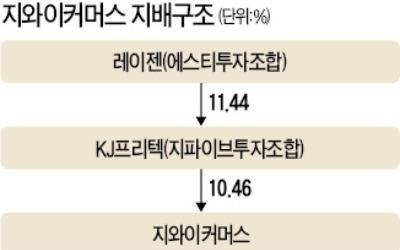 레이젠→KJ프리텍→지와이커머스… 코스닥 기업들, 물고 물리는 M&A