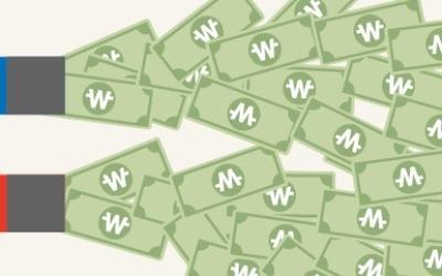 안정성 높은 '현물' vs 거래비용 저렴한 '선물'