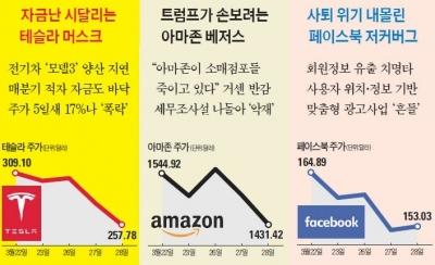 머스크·베저스·저커버그… 美 IT 아이콘 '고난의 시기'