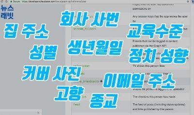 페이스북 퍼준 '무려' 129가지 내 개인정보