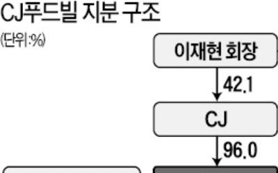 '알짜 자회사' 투썸 지분 판 CJ푸드빌… 만성적자 벗어나 체질개선 성공할까