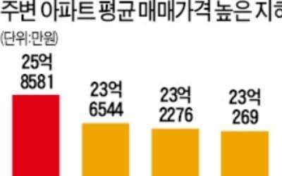 '역세권 아파트' 5800만원 더 비쌌다