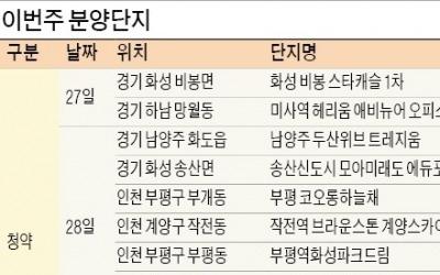 '당산 아이파크' 등 12곳 청약… 모델하우스도 11곳 공개