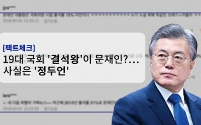 19대 국회 '문재인 출석 꼴찌'는 거짓→결석왕 '정두언'