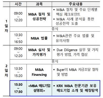 거래소, 상반기 'KRX M&A 교육·매도기업설명회' 개최