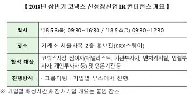 거래소, 코넥스 신성장산업 IR 컨퍼런스 개최