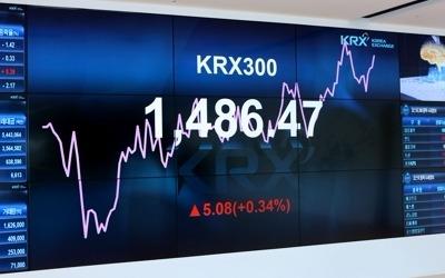 """한국거래소 """"KRX300 지수 안정성 확인… 거래규모 늘려"""""""