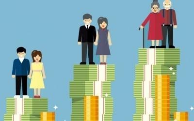 직장 초년생부터 은퇴 앞둔 부모님까지… 생애주기 자산관리 시대 '활짝'
