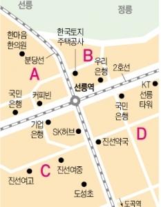 선릉역 사거리 상권 중소형 빌딩 실거래 사례 분석